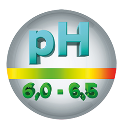 JOSERA Catelux Piktogramm Katzenfutter pH-Harn
